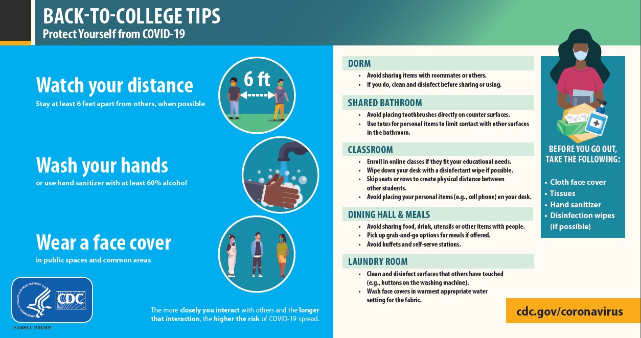 back to school - college tips