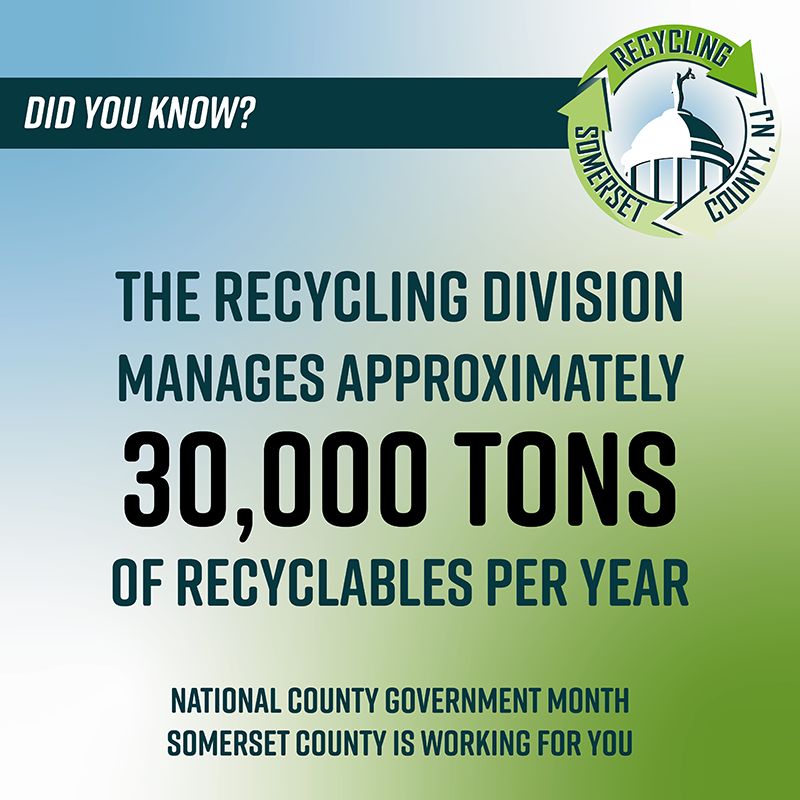 Recycling Fact